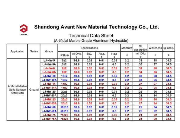 TDS(Artificial Marble Grade ATH)