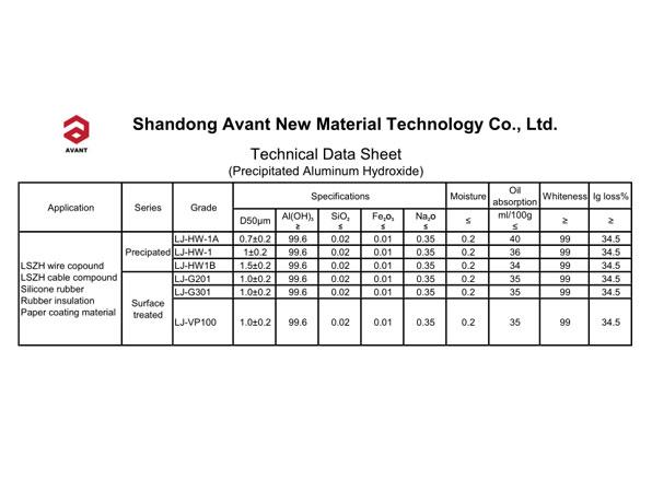 TDS(Precipitated Aluminum Hydroxide)